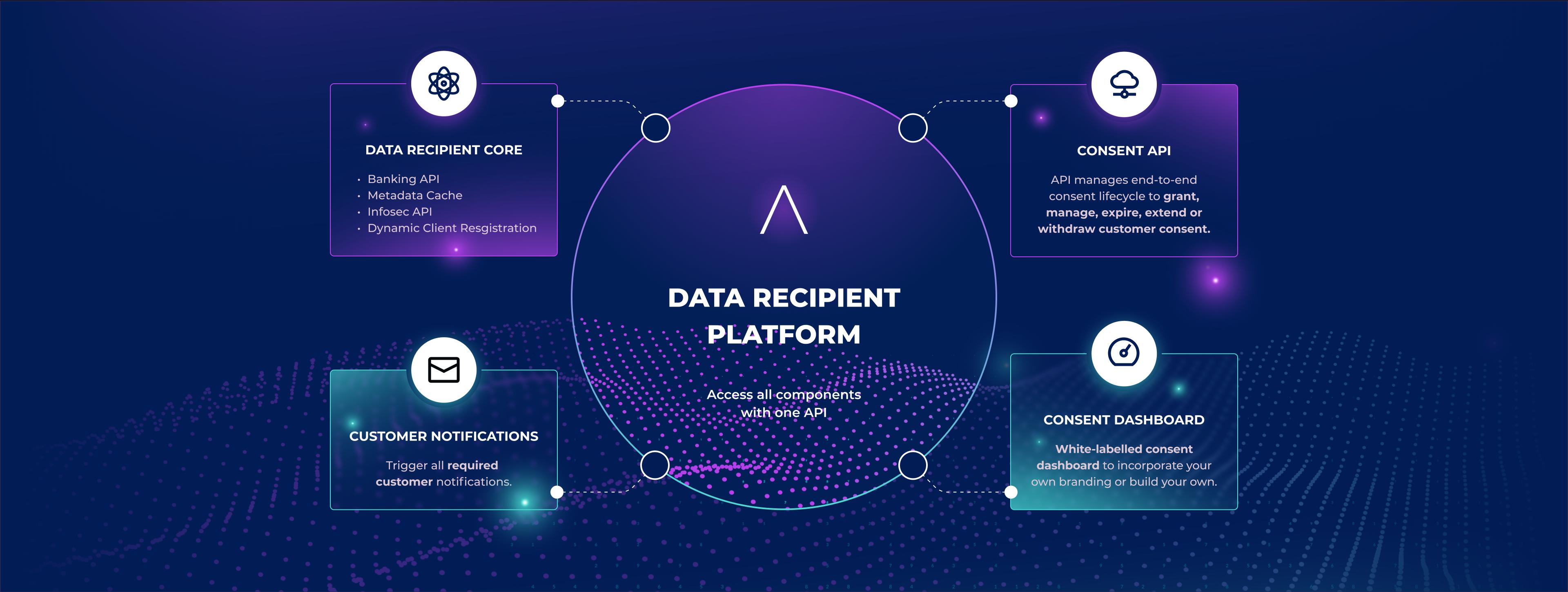 [-Adatree-]-infographics_data-recipient-platform_@2x