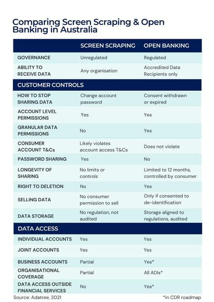 Adatree CDR Comparison Table (1)