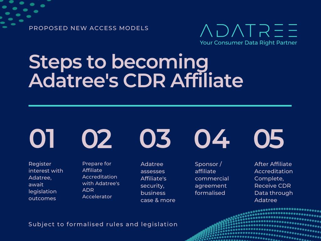 Affiliate Process Adatree (1)