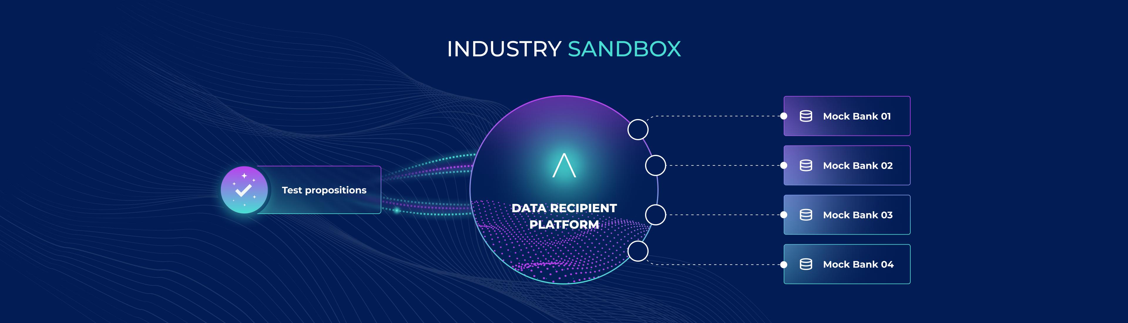 adatree-industry-sandbox